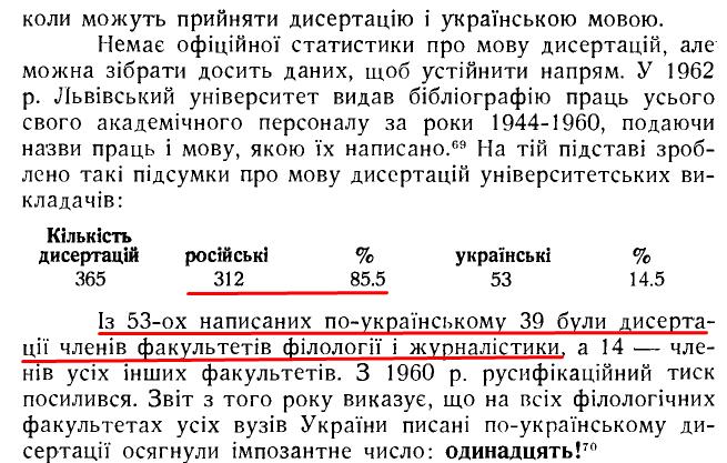 Коляска І. «Освіта в радянській Україні», ст. 140