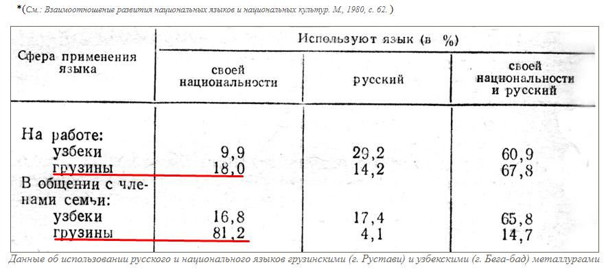 """Баранникова Л.И. """"Основные сведения о языке"""""""