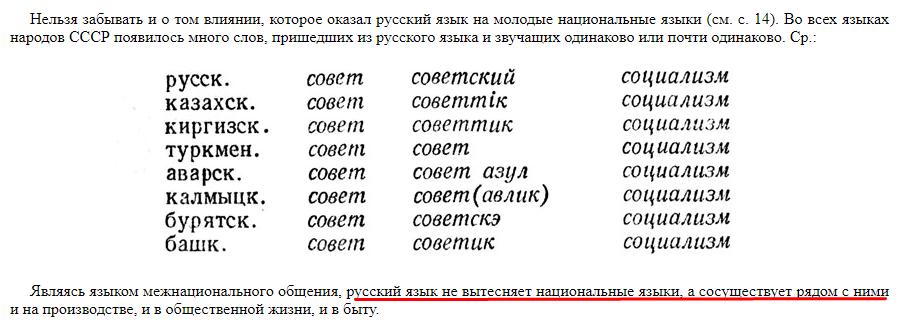 Баранникова Л.И. 'Основные сведения о языке'