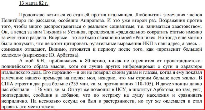 Дневники, А.С. Черняев, 1982 г.