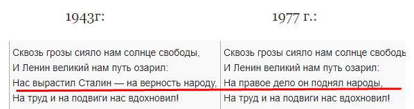 Версии гимна СССР 1943 г. vs 1977 г.