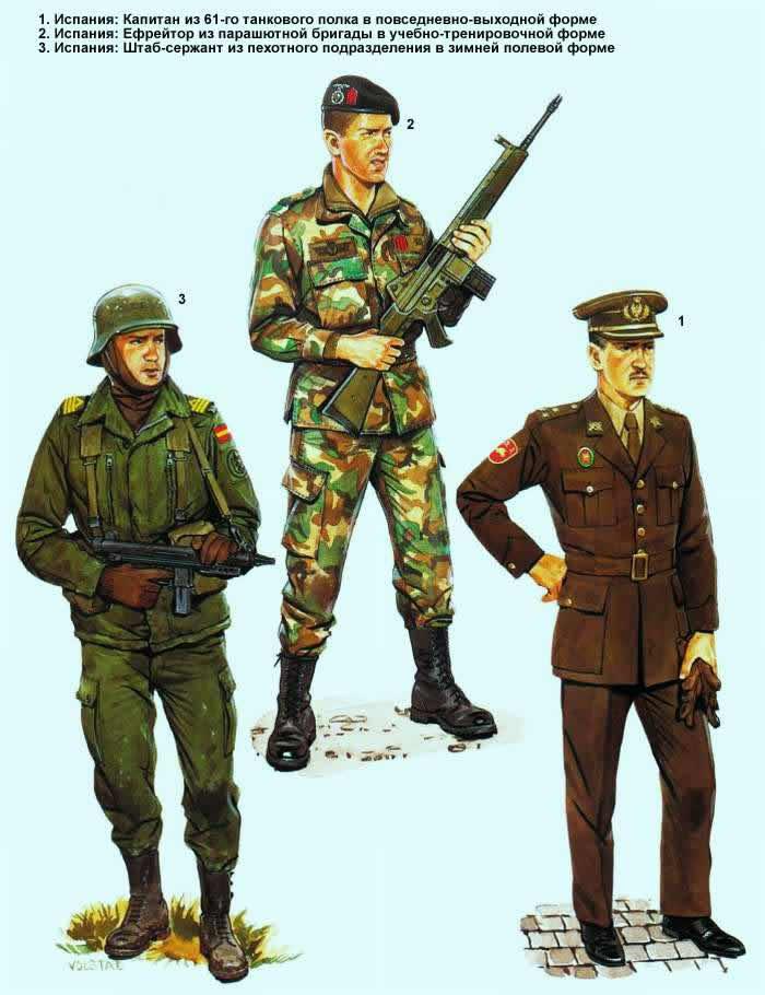 Военнослужащие армии Испании