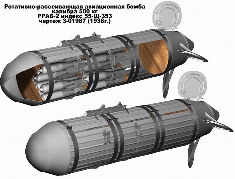 Ротативно-рассеивающая авиационная бомба РРАБ-2