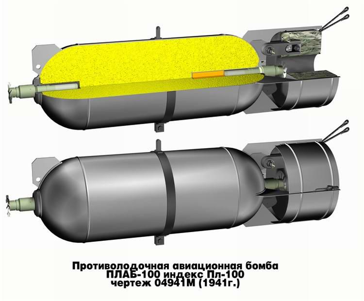 Противолодочная авиационная бомба ПЛАБ-100