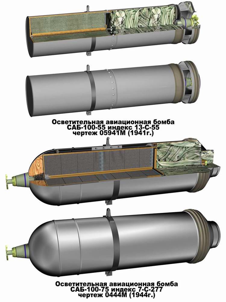 Осветительные авиационные бомбы САБ-100-55 и САБ-100-75