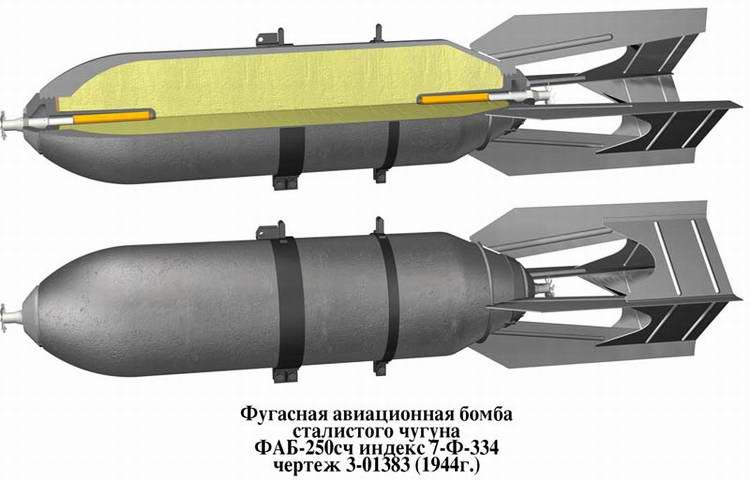Фугасная авиационная бомба ФАБ-250