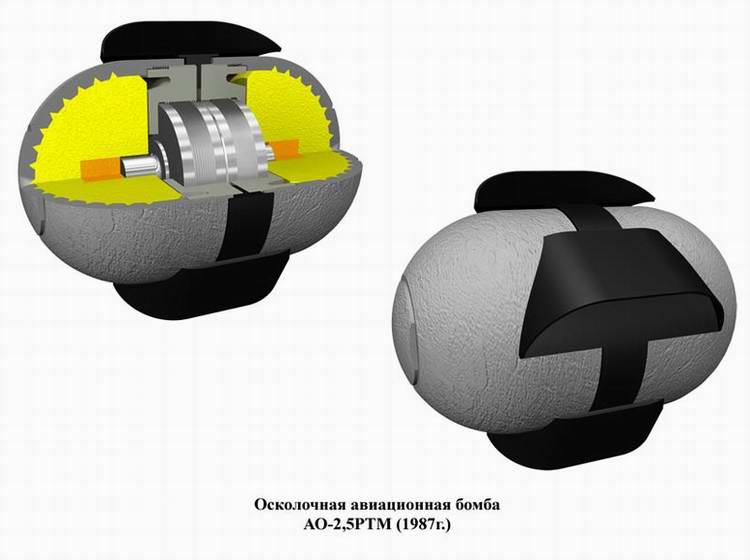 Осколочная авиационная бомба АО-2,5РТМ (1987 год)