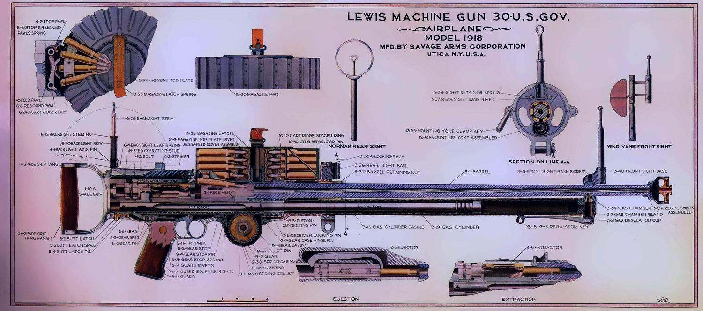 Ручной пулемет Льюис (Lewis) - авиационная модель образца 1918 года (Великобритания)
