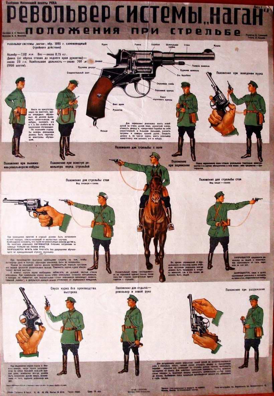 Револьвер системы Наган - положения при стрельбе