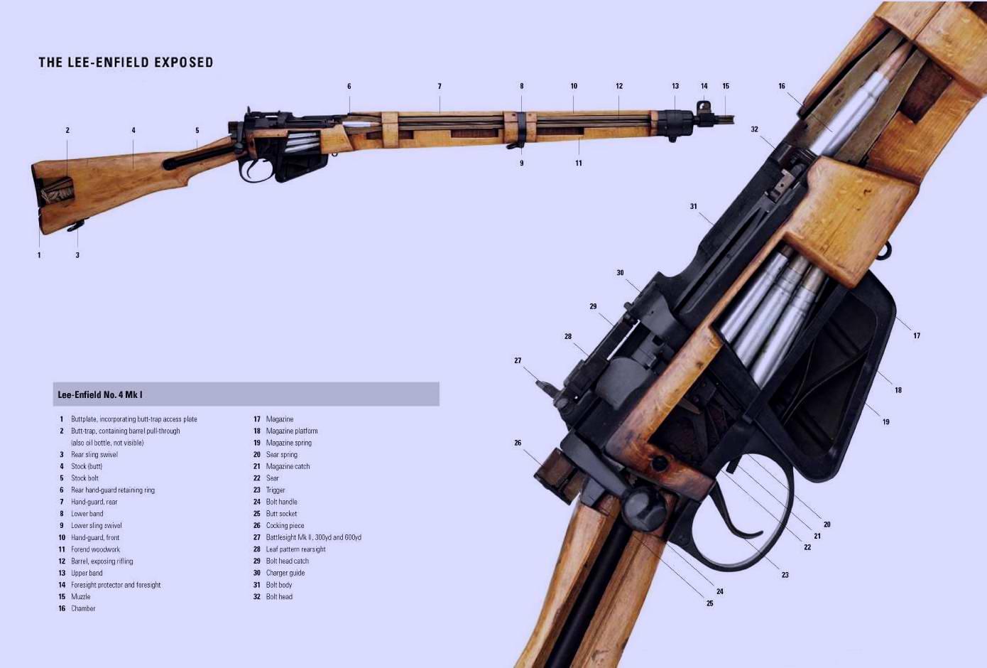 Магазинная винтовка Ли Энфилд (Lee Enfield) No. 4 Mk 1 образца 1939 года (Великобритания)