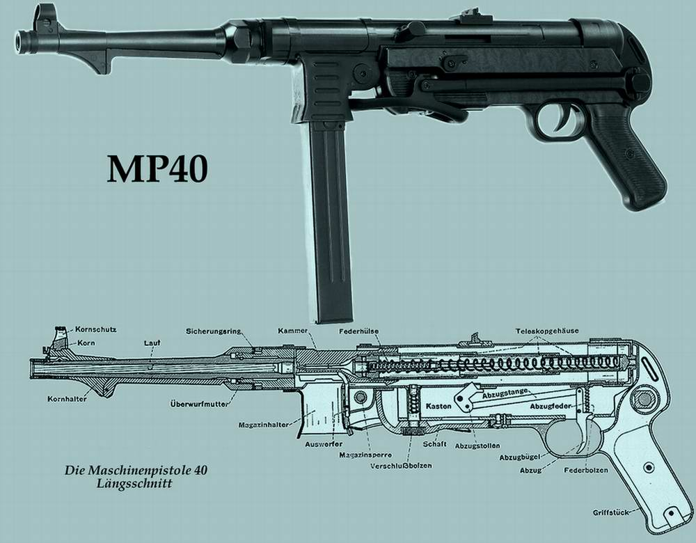 Пистолет-пулемет MP 40 образца 1940 года (Германия)