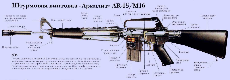 Автоматическая винтовка Армалайт (Armalite) AR15 (M16) образца 1960 года (США)