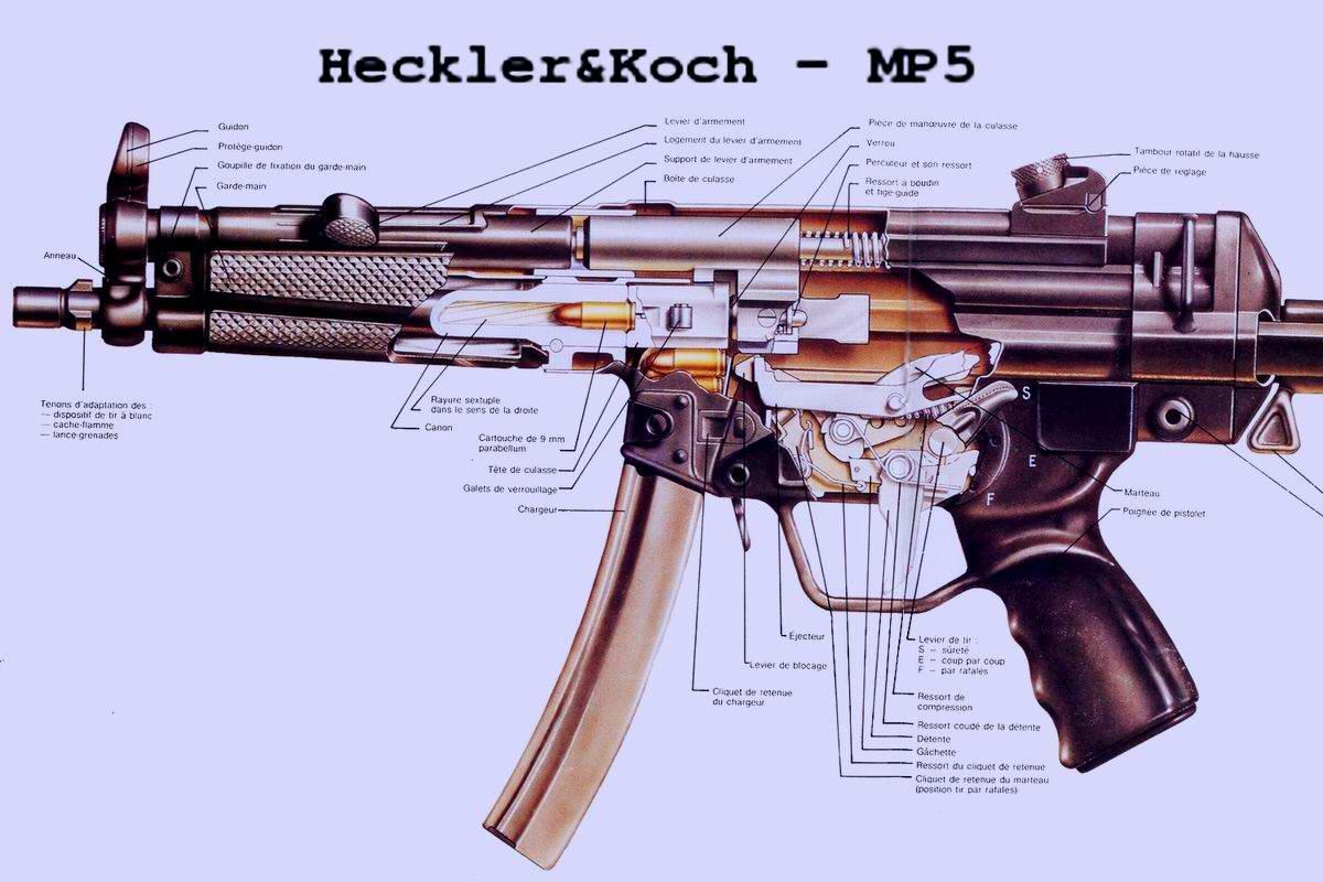 Пистолет-пулемет MP5 образца 1966 года (Германия)