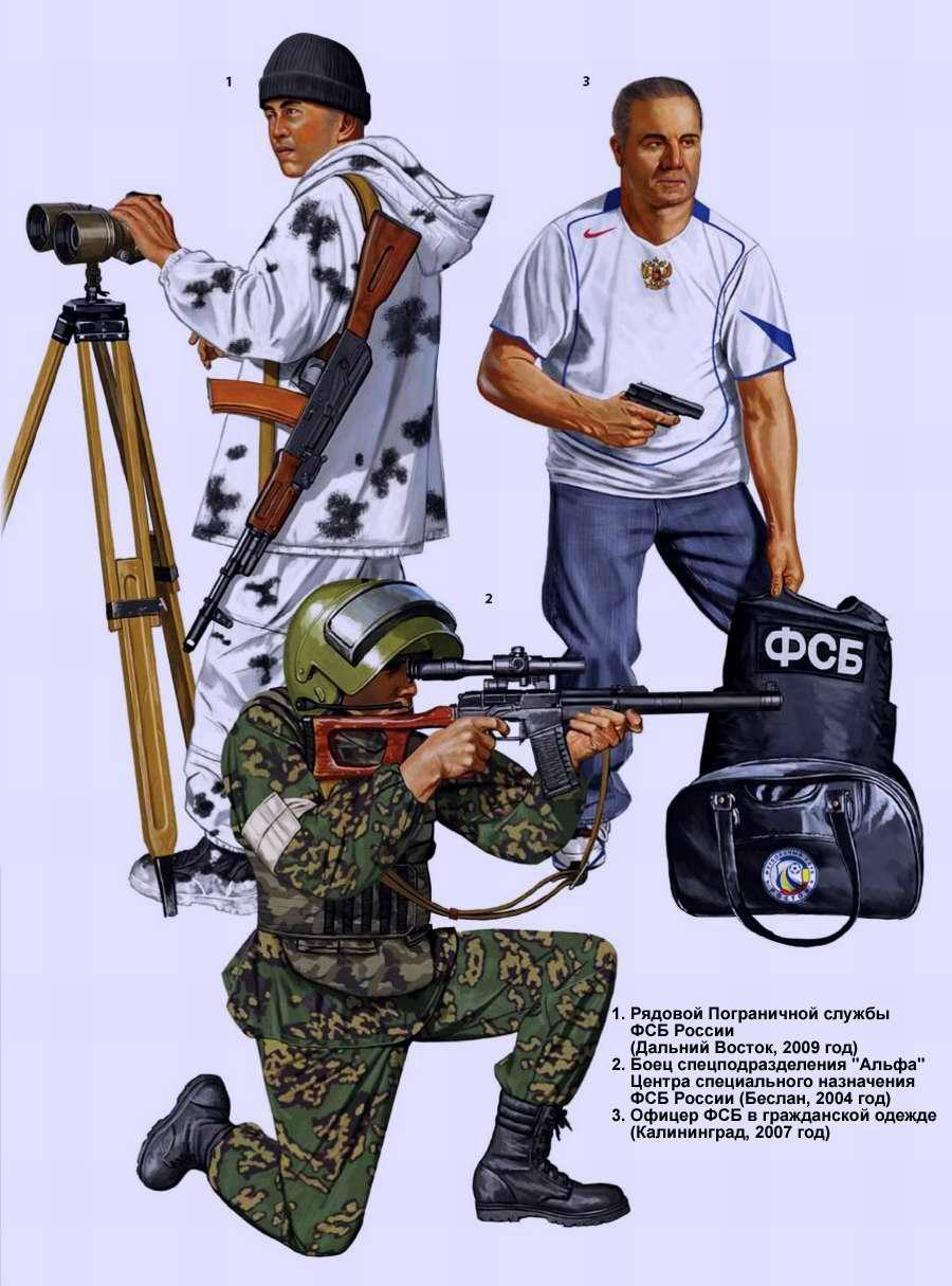 Федеральная служба безопасности России (ФСБ)