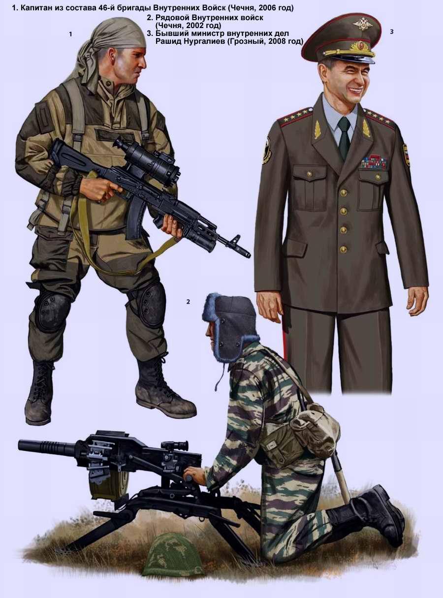Военнослужащие Внутренних Войск в период контртеррористической операции в Чечне (второй чеченской войны)