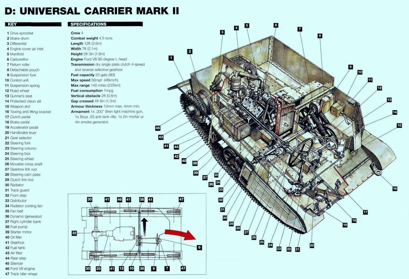 Mk2 Universal Carrier (1936 - 60 г.г.) - Мк2 - легкий многоцелевой бронетранспортер (Великобритания)