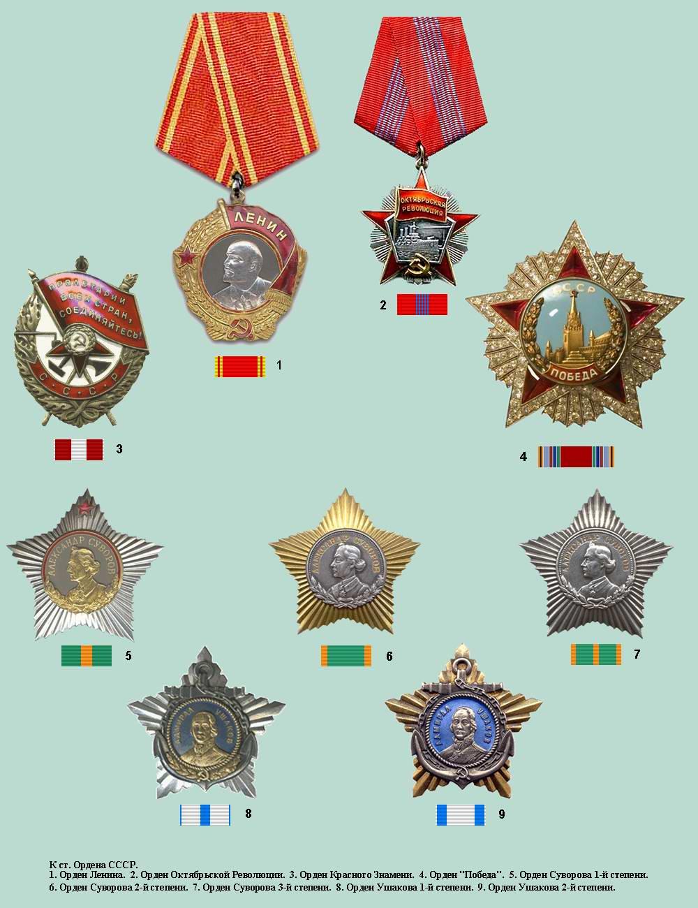 награды россии по значимости фото и описание