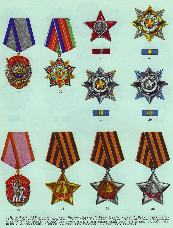 Ордена СССР (продолжение)