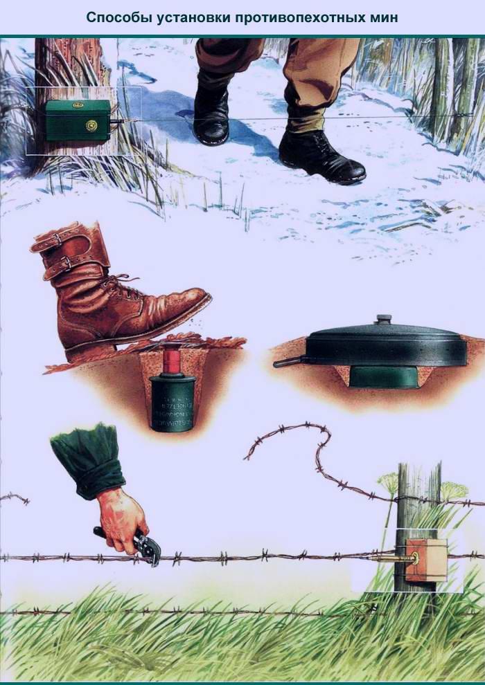 Способы установки противопехотных мин