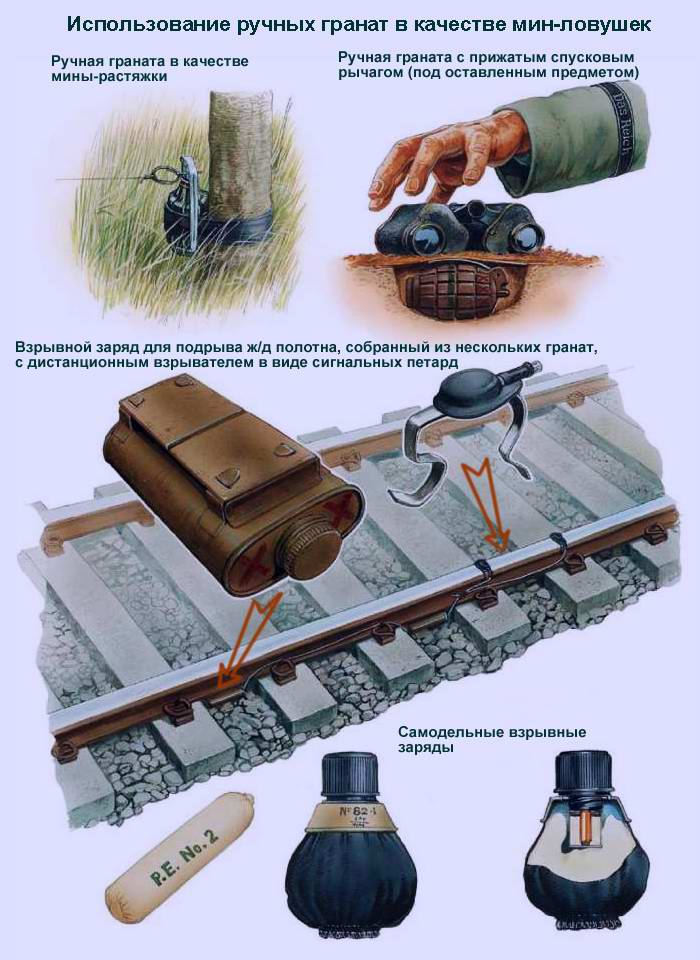 Использование ручных гранат в качестве мин ловушек