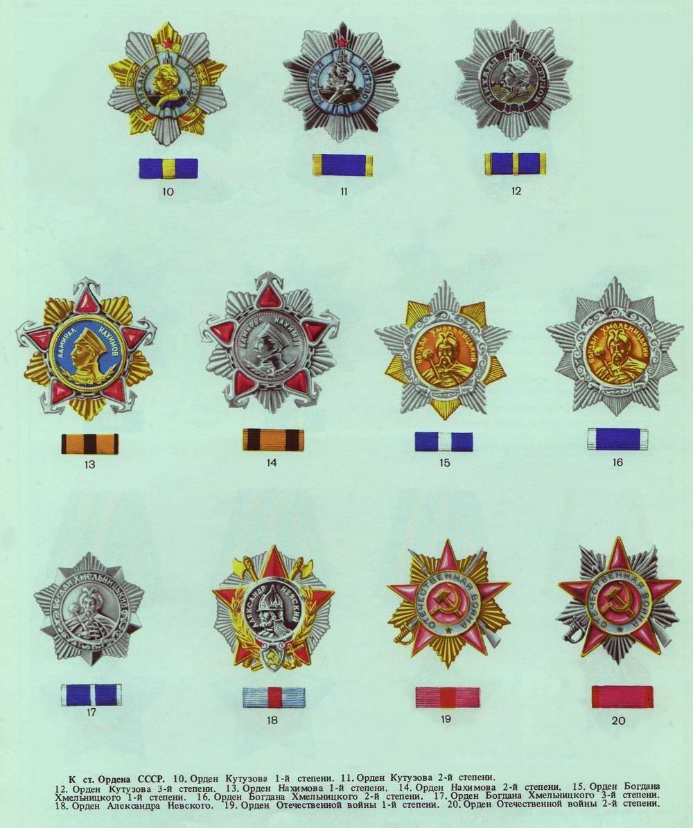 Ордена СССР (окончание)