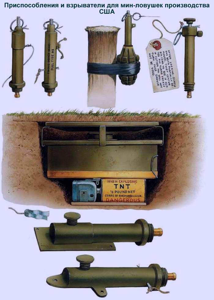 Приспособления и взрыватели для мин-ловушек производства США
