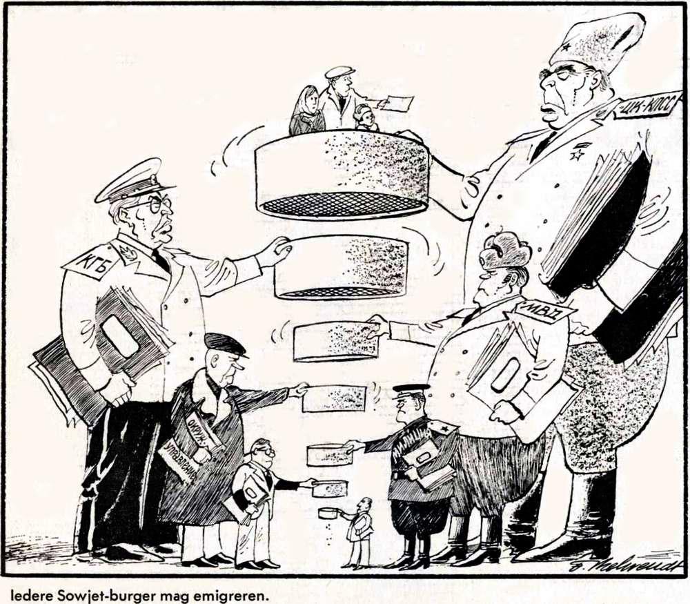 Процесс просеивания советских граждан, выражающих желание эмигрировать из СССР
