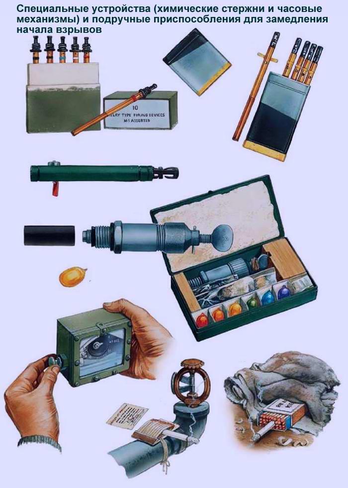 Специальные устройства и подручные приспособления для замедления начала взрывов