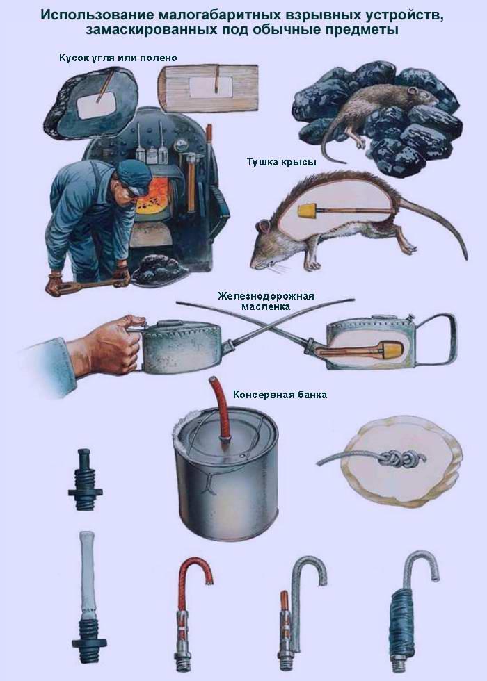 Использование малогабаритных взрывных устройств, замаскированных под обычные предметы