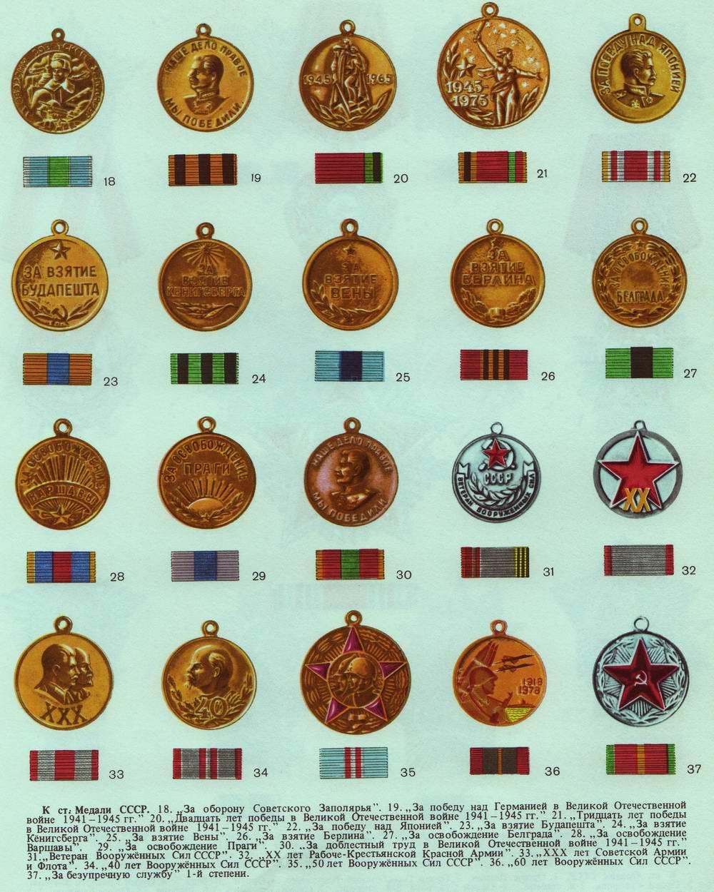Медали СССР (продолжение)
