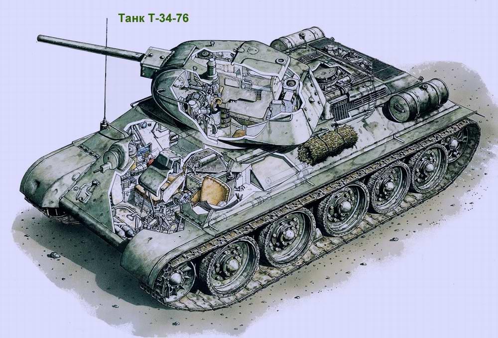 Средний танк Т-34-76 образца 1940 года (СССР)