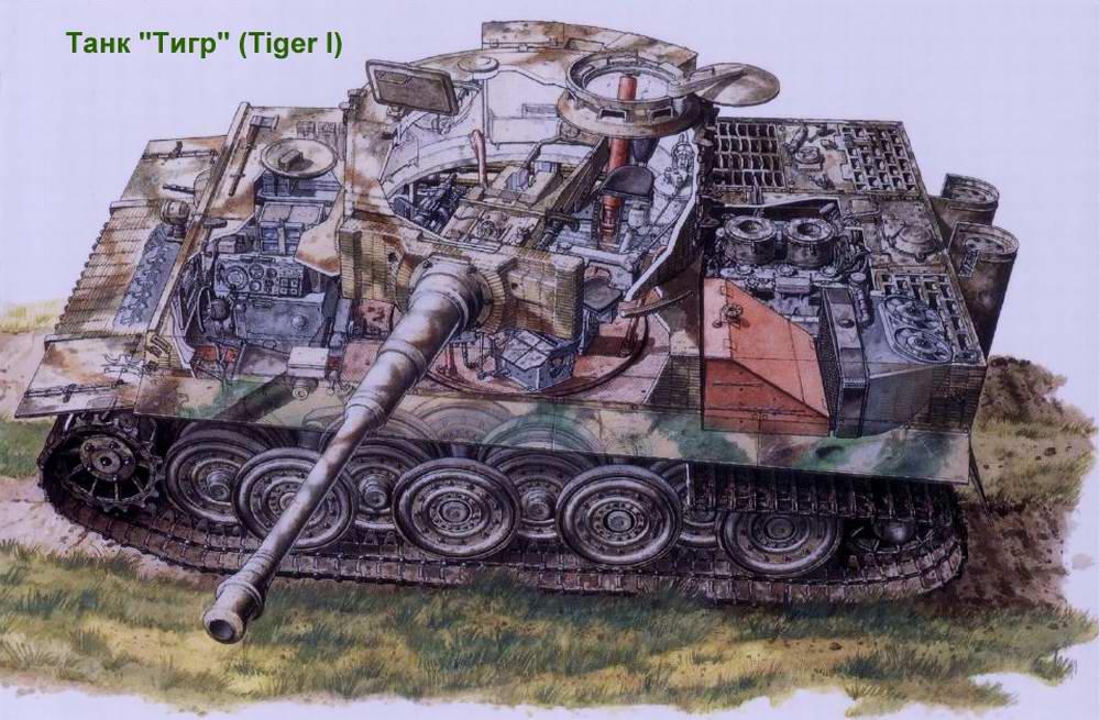 Тяжелый танк Panzerkampfwagen VI Ausf. E Tiger I / Тигр (Германия)