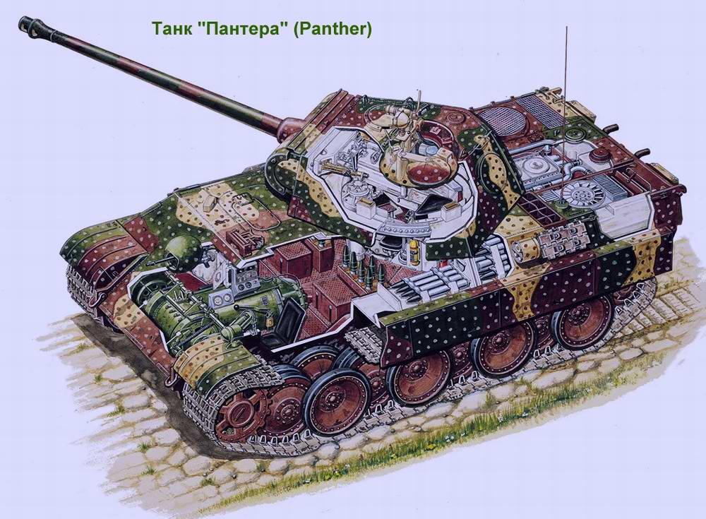 Средний танк Panzerkampfwagen V Panther / Пантера (T-5) (Германия)