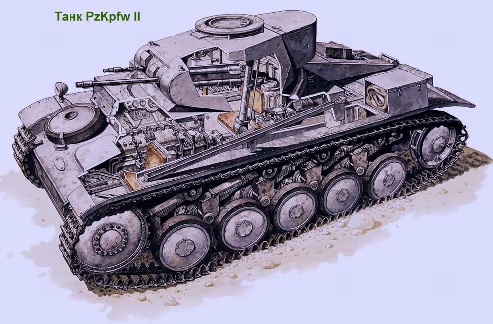 Легкий танк Panzerkampfwagen II (PzKpfw II) (Германия)