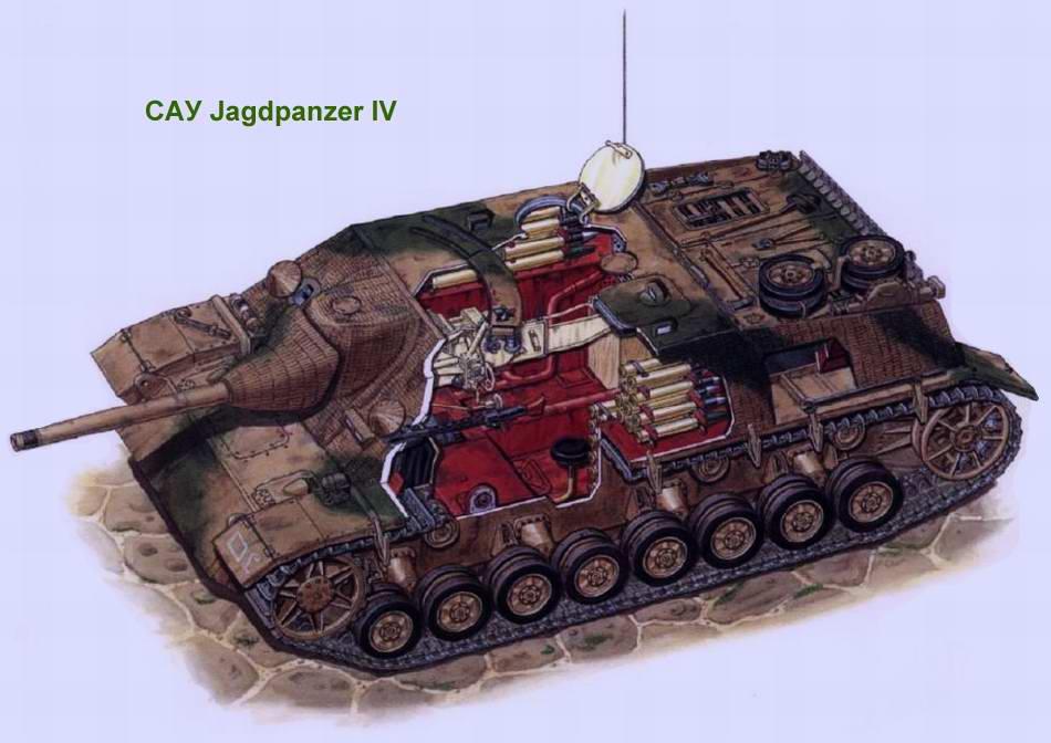 Самоходная артиллерийская установка (истребитель танков) Jagdpanzer IV (JagdPz IV) (Германия)