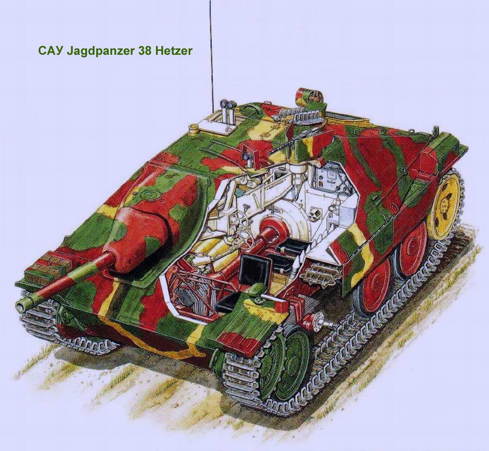 Легкая самоходная артиллерийская установка (истребитель танков) Jagdpanzer 38 Hetzer (Германия)