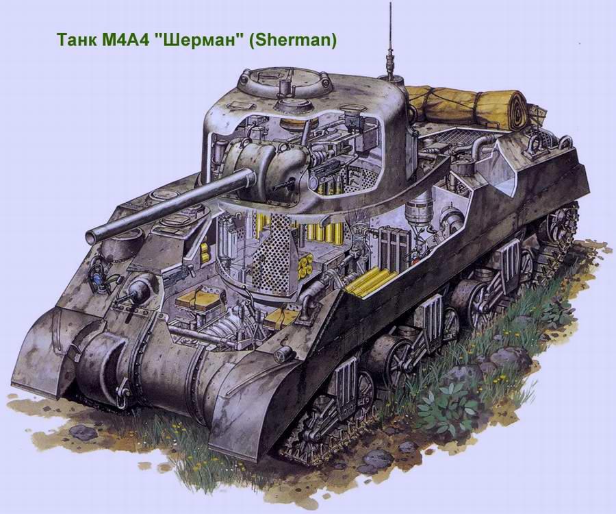 Средний танк M4A4 Sherman / Шерман (США)