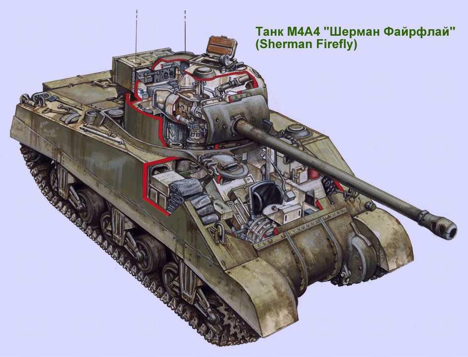 Средний танк Sherman Firefly / Шерман Файрфлай (США - Великобритания)