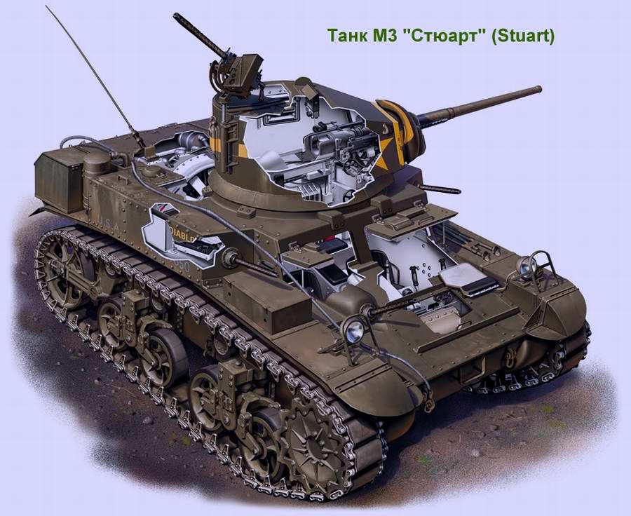 Легкий танк M3 Stuart / Стюарт (США)