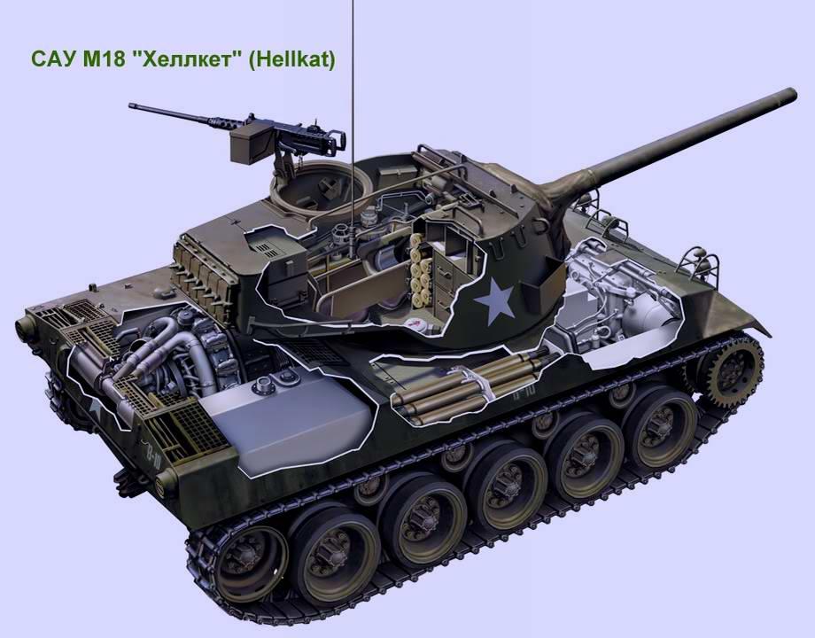 Самоходная артиллерийская установка (истребитель танков) M18 Hellcat / Хеллкет (США)