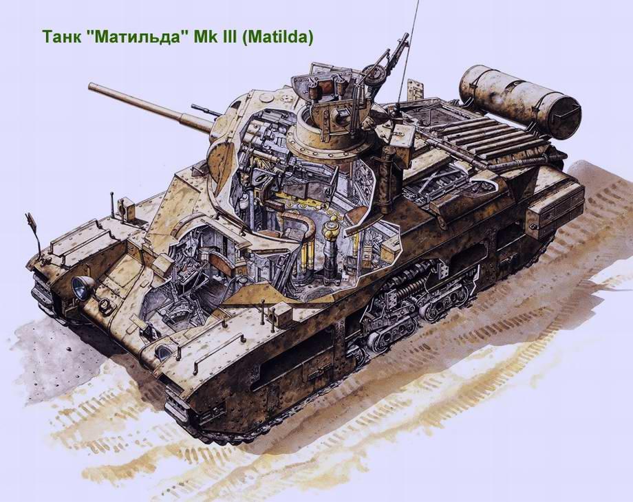 Средний пехотный танк Matilda II Mk III / Матильда (Великобритания)