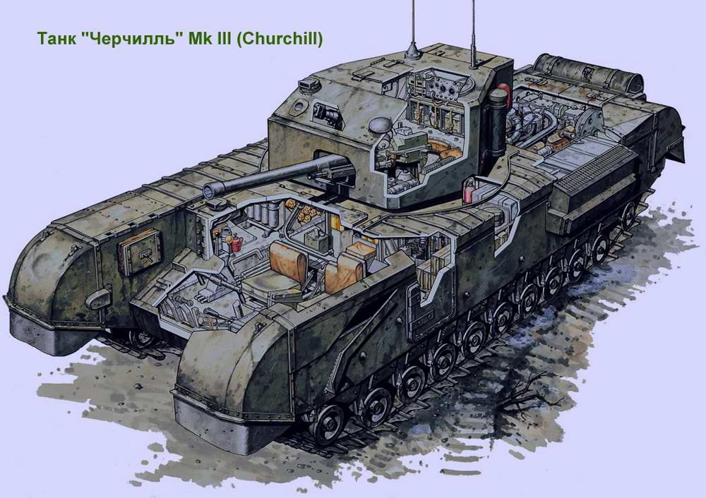 Тяжелый пехотный танк Churchill Mk III / Черчилль (Великобритания)