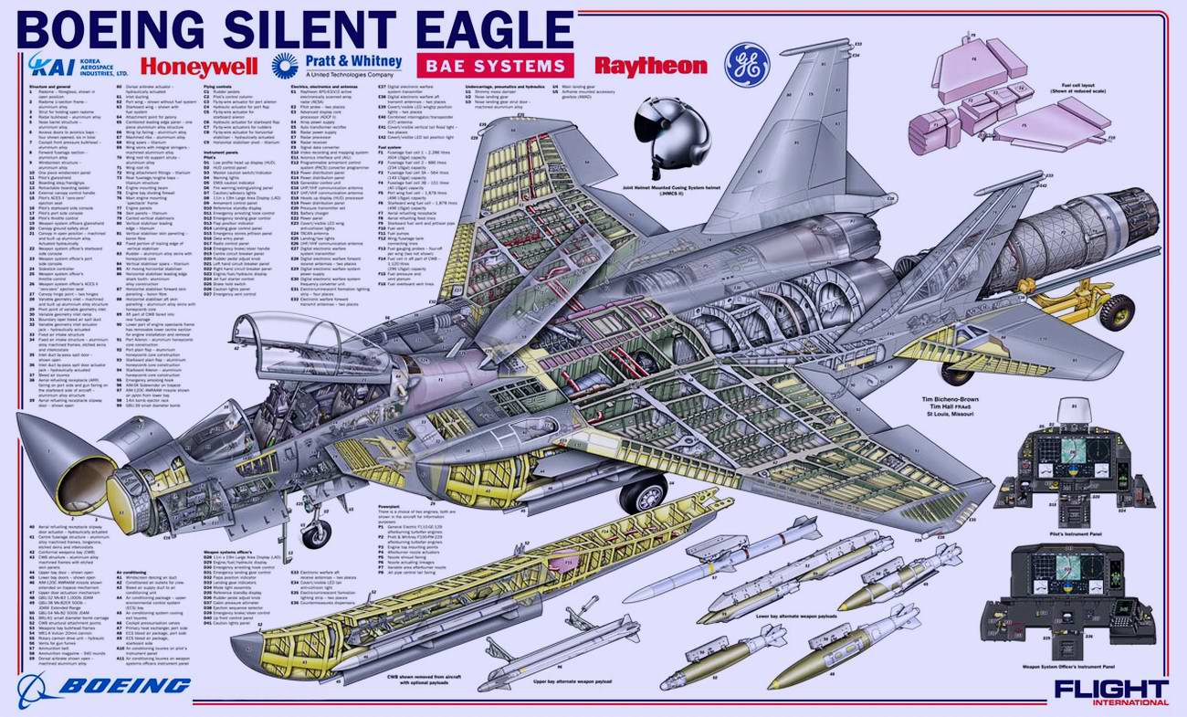 boeings silent eagle vs the f35 f22  Yahoo Answers