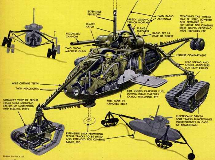 Принципиальная схема устройства малого штурмового танка