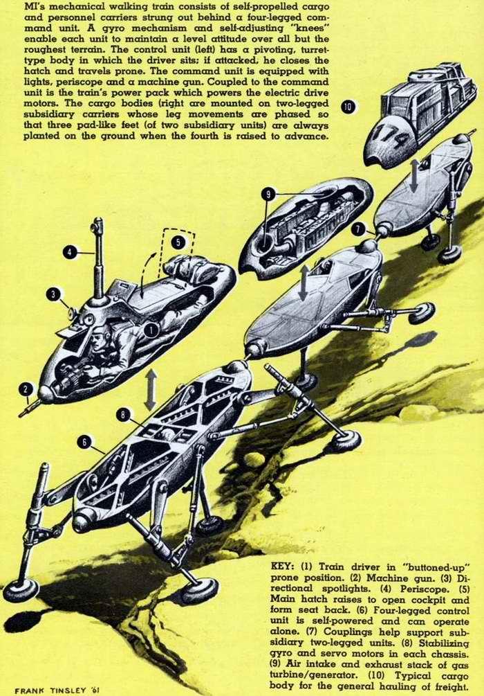 Схема устройства боевых шагающих бронемашин