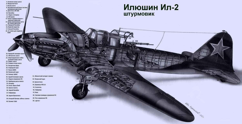 Ил-2 - штурмовик, 1941 год (CCCP)