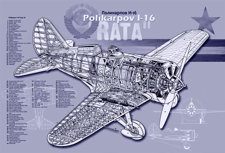 И-16 Ишак - истребитель, 1934 год (CCCP)
