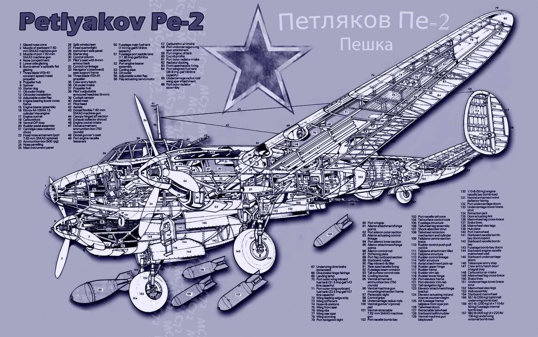 Пе-2 Пешка - пикирующий бомбардировщик, 1941 год (CCCP)