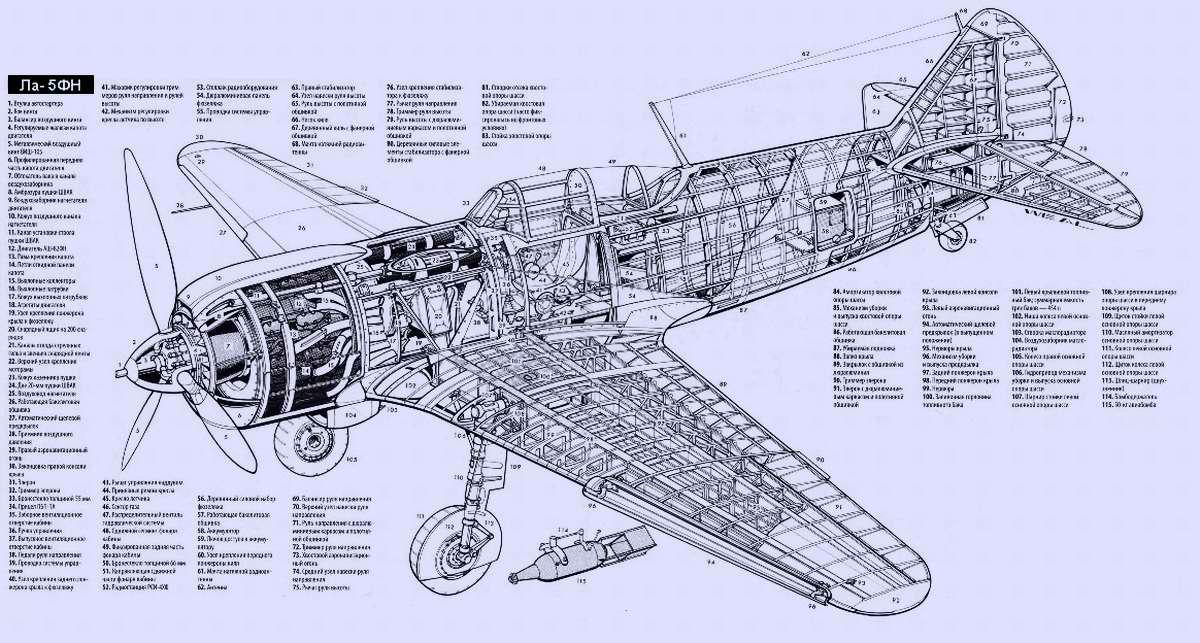 Ла-5 - истребитель, 1942 год (CCCP)