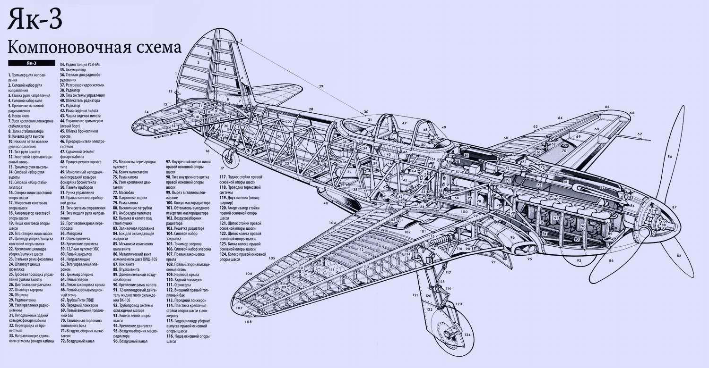 Як-3 - истребитель, 1944 год (CCCP)